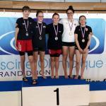Championnats de Bourgogne Franche Comté (Natation)
