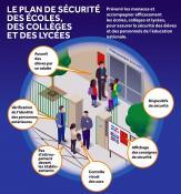 Exercice de sécurité (Saône-et-Loire)