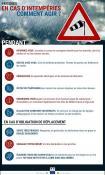 Alerte météo de vigilance orange (niveau 3) pour oragessur le département de la Saône-et-Loire