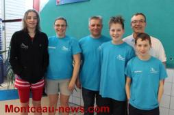 Championnats de Bourgogne de natation