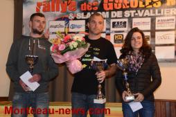 12e slalom automobile de Saint-Vallier