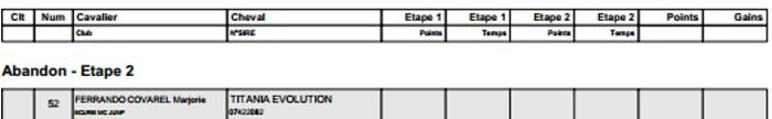 classement enclos b 09081412
