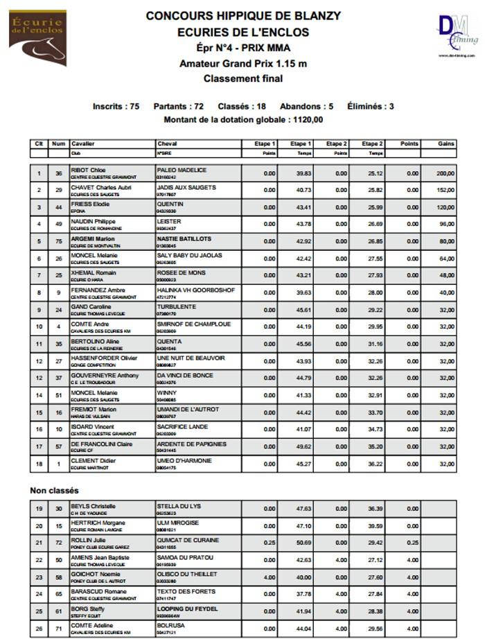 classement enclos b 0908142