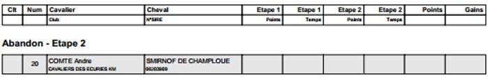enclos b 0708144