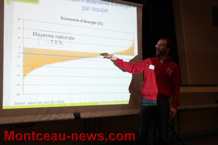 energie givry 13021556