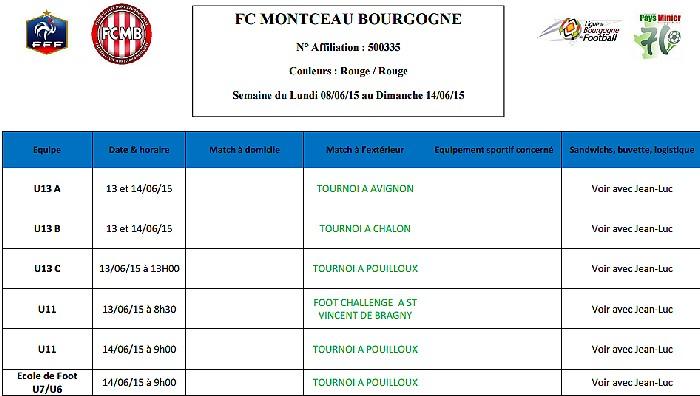 FCMB 09 06 15