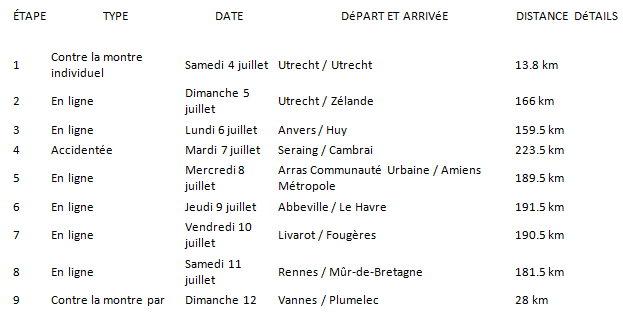 tour france 0307154
