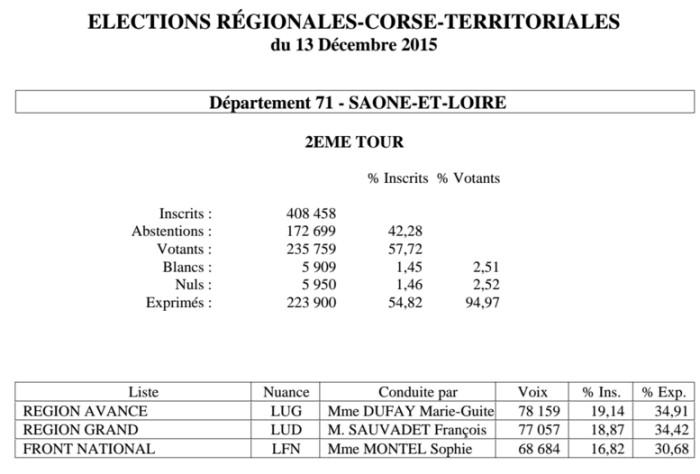 elect reg 1312152