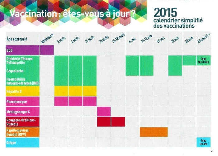 vaccination 0912152