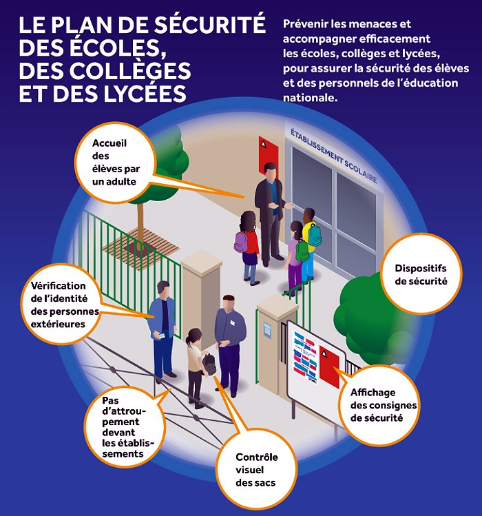 Illustration securite ecole 08 03 17