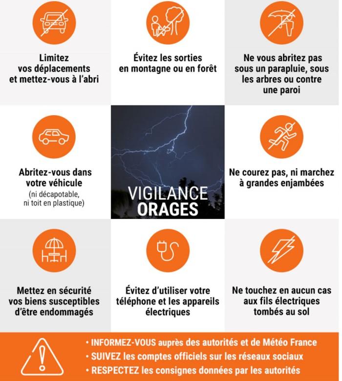 Vigilance orages 050618
