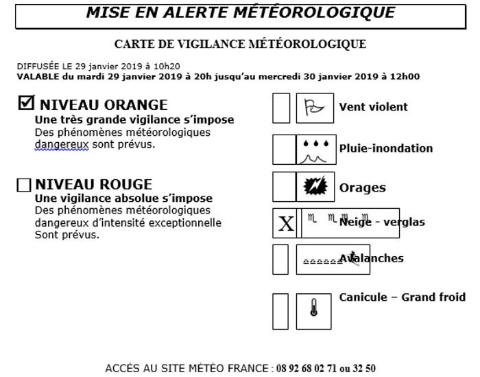 meteo 2901190