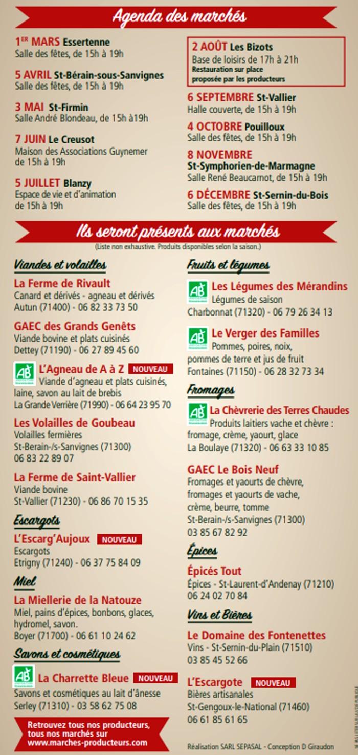 Marches producters de pays agriculture FDSEA Montceau-news.com 270219