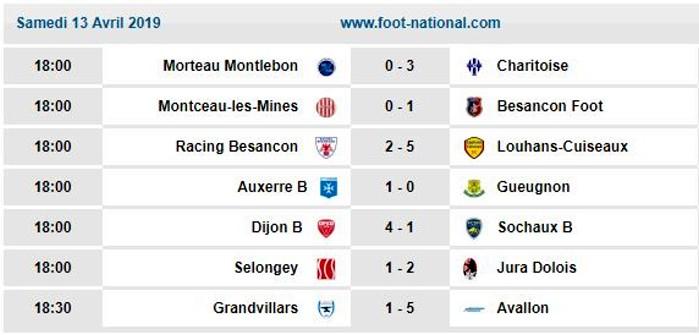 FCMB Besancon foot soccers match national3 Montceau-news.com 1404191