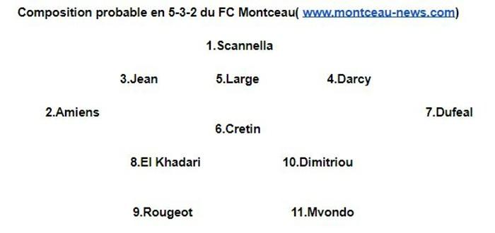 FCMB foot Avallon Yone national3 soccers Montceau-news.com 0704191