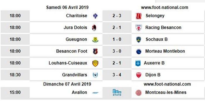 FCMB foot Avallon Yone national3 soccers Montceau-news.com 0704193