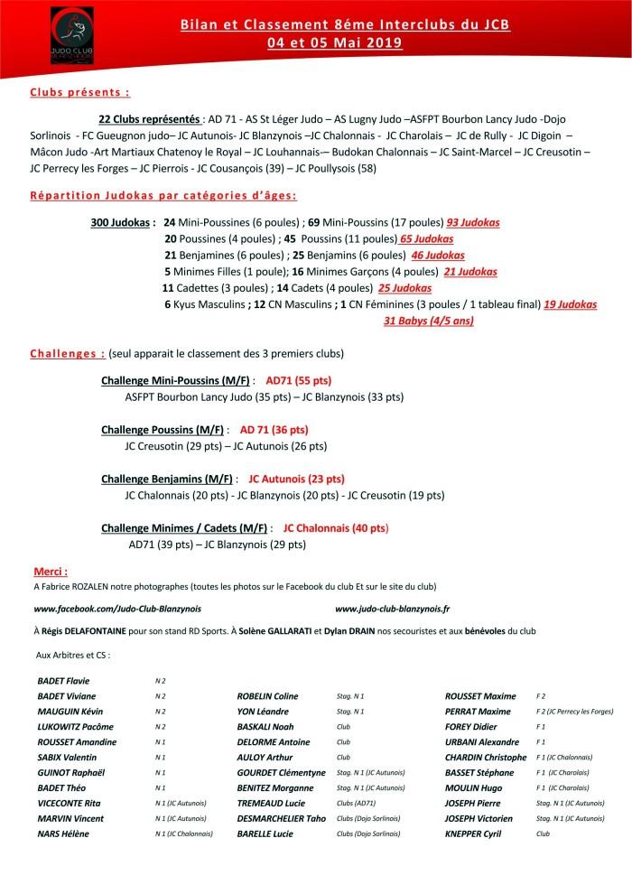 judo club Blanzy alliance dijo tatami ceinture noire sport combat Japon championn championnat competition Montceau-news.com 1005193